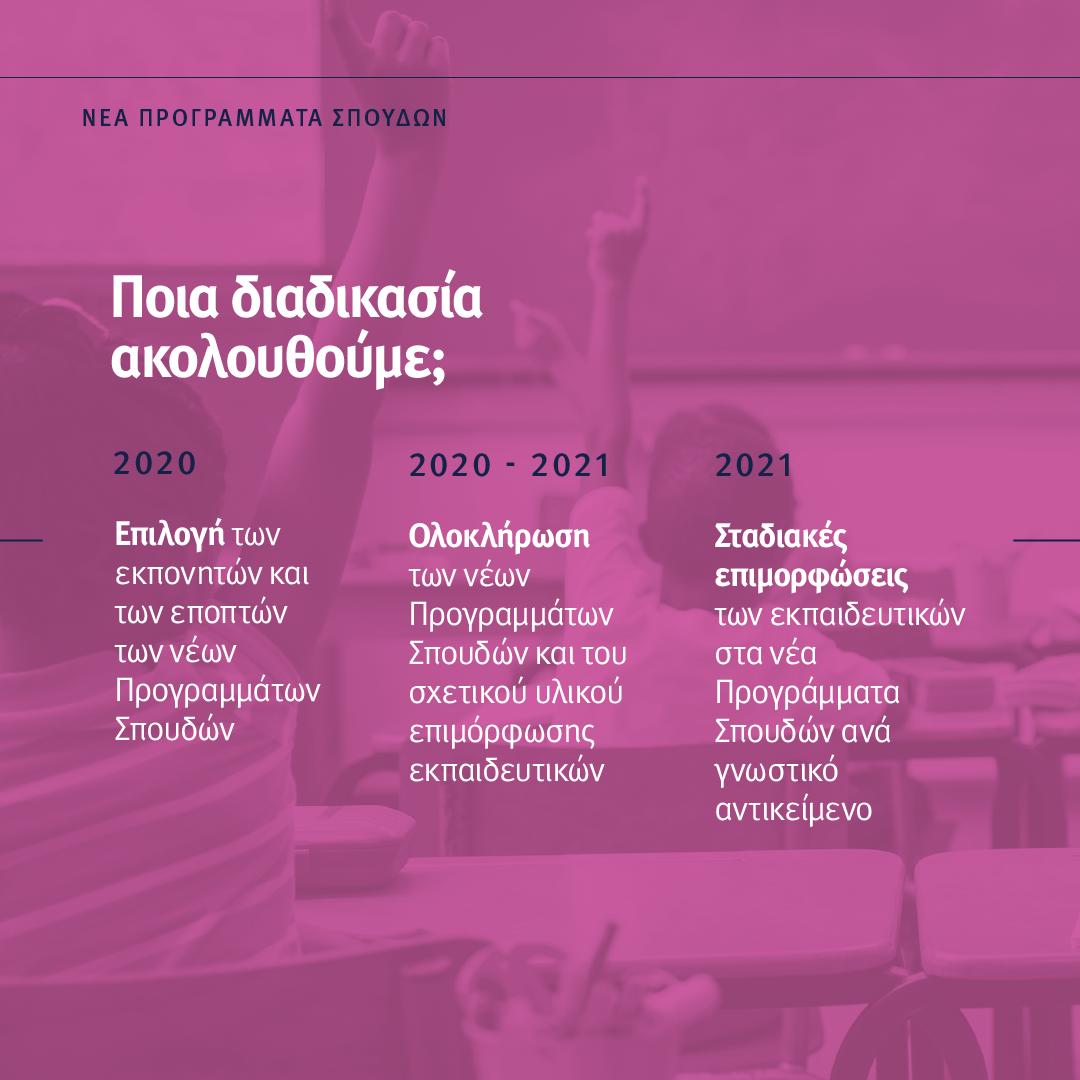 NK SoMe ProgrammataSpoudon7