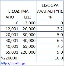 eisfora-allhlegyhs-16