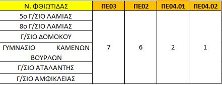fth-enisxitiki-1516