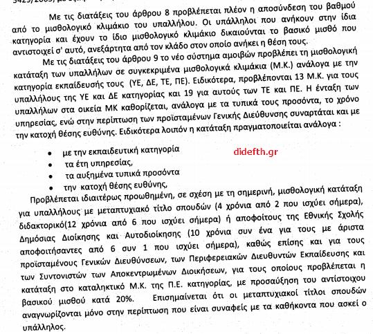 nisthologio-met-didakt