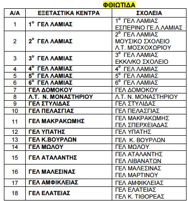 pe2015-exetstika-kentra-fth