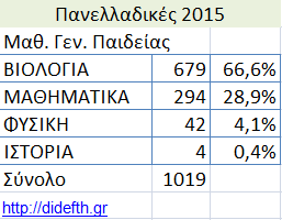 pe2015-math-gen-fth