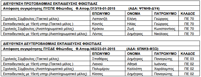 pysde-ex-epilogi-ddon-sm-2015