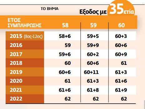 sidaxis-35etia