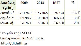 ygeia-2009-2013